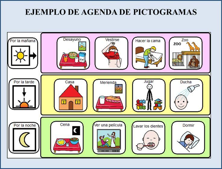 Resultado de imagen de pictogramas autismo