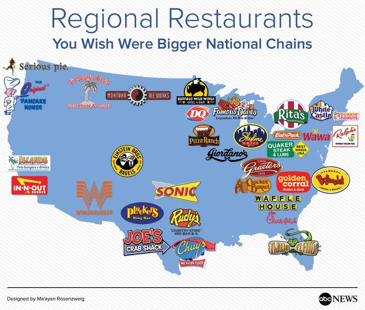 Southern Hamburger Fast Food Chain Us