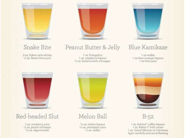 Alcoholic shooter infographics infographics 30th and for Names of mix drinks