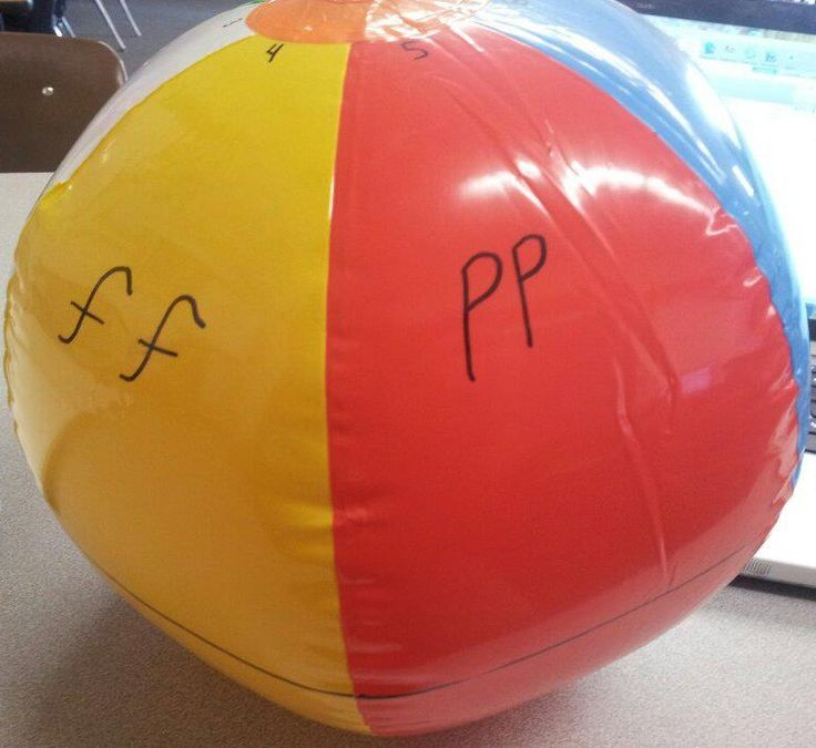 Years ago, I stumbled upon a great idea from a colleague. She had taken a beach ball and written musical symbols on it. She explained that the students used it in a game similar to silent ball to h…