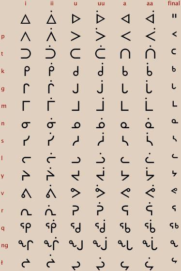 Ancient Scripts: Inuktitut