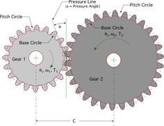 22 Best Gears Images On Pinterest  Gears, Gear Train And Cogs. Transcription And Translation. Neil Fiore The Now Habit Artistas Pop Latino. Hair Transplant Methods Car Insurance Wyoming. Microsoft Project 2010 Online. Personal Umbrella Insurance Quote. Refrigerator Repair Pasadena. Online Store Builder Software Free. How Much Can I Mortgage Can I Qualify For
