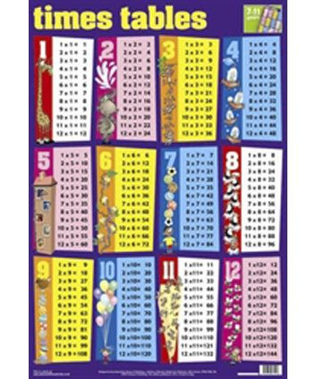 Multiplication tables printable chart free 1000 ideas for 85 times table