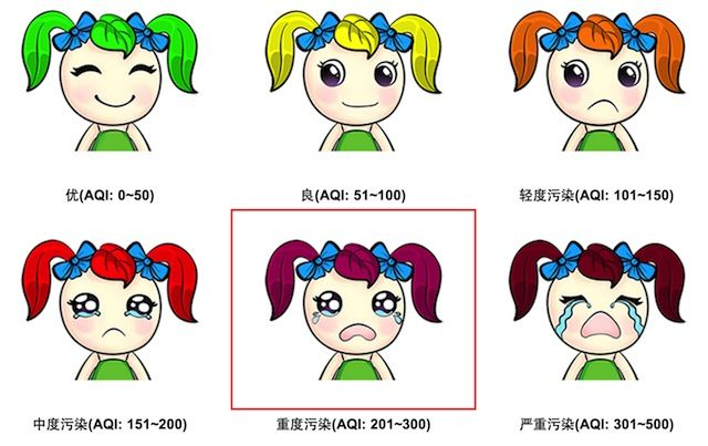 Shanghai has a cute new mascot to tell you just how bad the air is today.