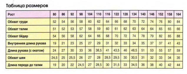 Таблицы и размеры + как снять мерки (детки). - Ярмарка Мастеров - ручная работа, handmade