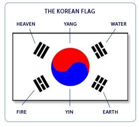 Korean http://www.twr360.org/?lang=36