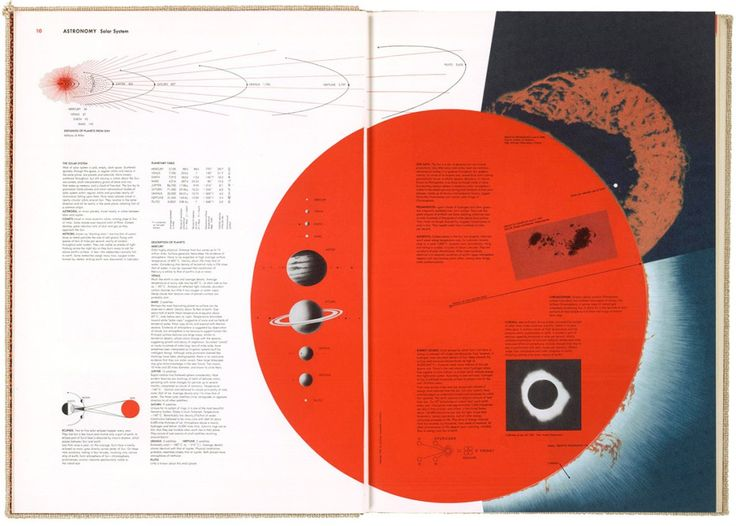 World Geo-Graphic Atlas (1953)