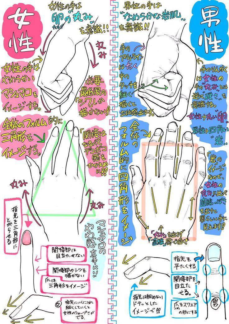 """吉村拓也さんのツイート: """"2ページで ✨画力が20%アップ✨した気になる 【男と女】の手腕の描き分け方法‼️ https://t.co/3UwplBsfBa"""""""
