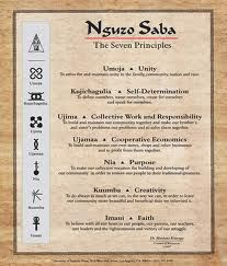Today is the first day of Kwanzaa. Happy Kwanzaa!   Today's principle is Umoja (Unity): To strive for and to maintain unity in the family, community, nation, and race.  United, we stand. Divided, we fall. There is strength in numbers...