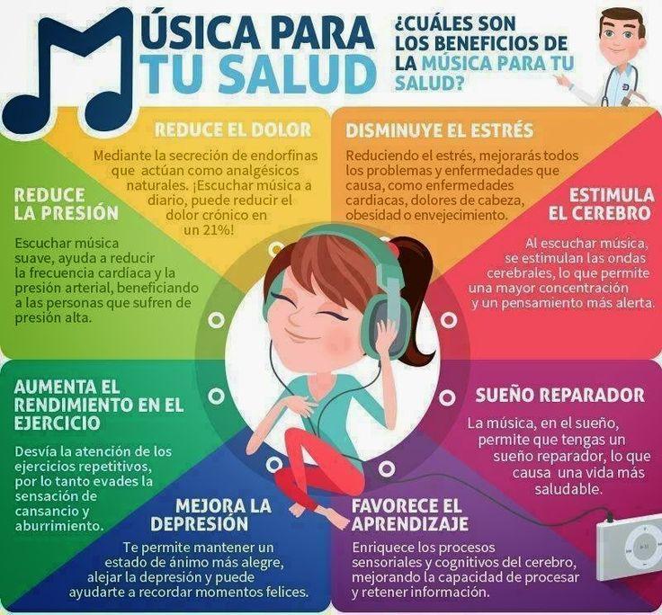 PSICOLOGOS PERU: 8 BENEFICIOS DE LA MUSICA PARA TU SALUD