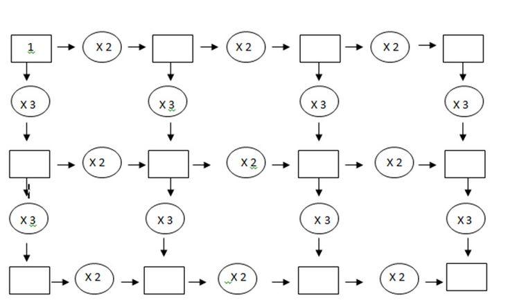 probleminhas de multiplicação e divisão 4o ano - Pesquisa Google