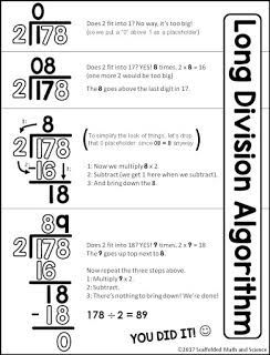 Image result for 5th grade math cheat sheet | Math | Pinterest ...