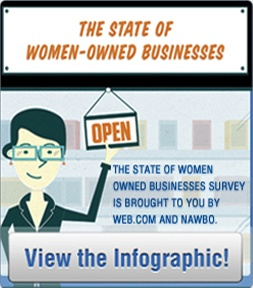 women-business-owners | Web.com community