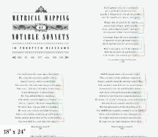 A Metrical Mapping of Notable Sonnets