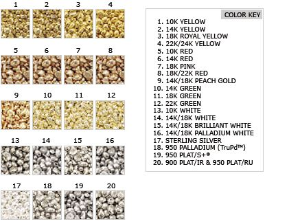 What is white gold? Isn't gold yellow? Article describing what white gold is and how to care for it.