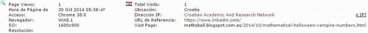 Croatian Academic and Research Network. Croatia.  http://www.carnet.hr/en