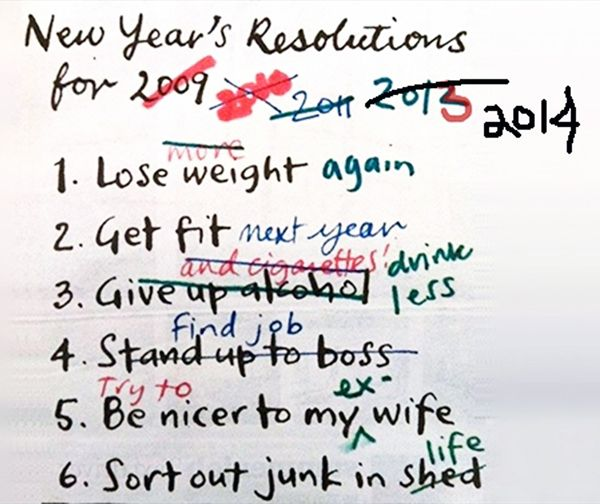 New Year S Resolutions Work Place Humor Daily Inspiration Quotes