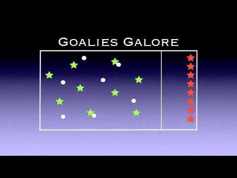 ▶ Physed Games - Goalies Galore - YouTube