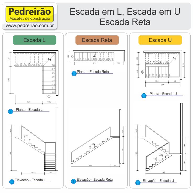 Las 25 mejores ideas sobre tipos de escadas en pinterest for Tipos de cielorrasos para casas