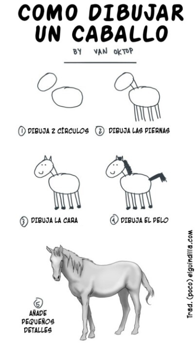 como dibujar un caballo   Como Dibujar....   Pinterest   Lol and ...