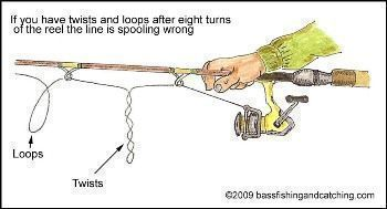 Learn how spooling fishing line correctly either by hand or with a fishing line winder eliminates fishing line memory and resulting fishing line backlash #fishingline