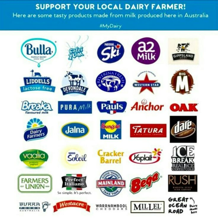 Australian diary brands to best support Australian farmers