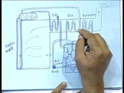 thermal pover plant lecture by iit prof.