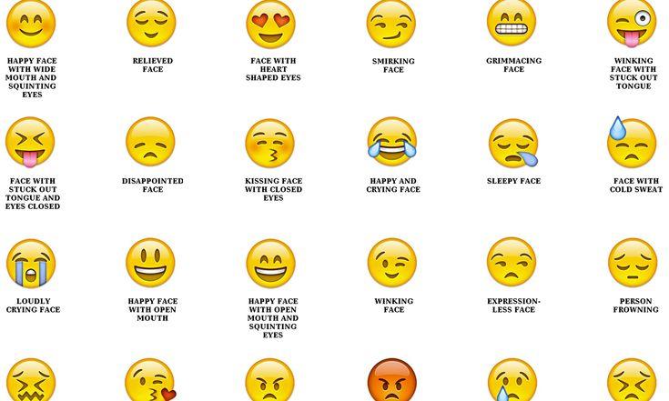 78 Best Images About Emoji On Pinterest Samsung Quizzes