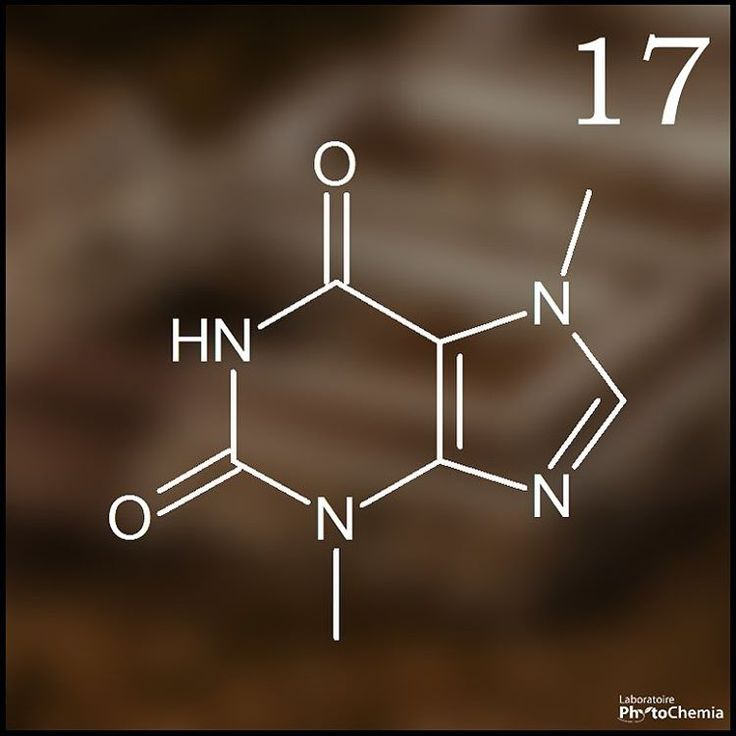 25 days of #PhytoChristmas : Chemistry Edition ! ************************************************************** Structural analog of caffeine, I am found in cacao plant. What am I?  Yesterday's answer : α-Zingiberene  #phytochemia #teamphytochemia #phytofamous #laboratory #lab #essentialoils #chemistryisfun #scienceisfun #phytochemistry #saguenay #quebec #phyto #scienceoninstagram #chemist #chemistry #scientist #sciencelover #naturalproducts #instascience #uqac
