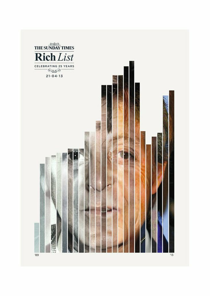 The Sunday Times - Rich List - Macca