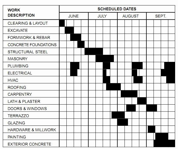 Construction Project Schedule Template Lovely Building Construction Schedule Activi Simple Business Plan Template Schedule Template Business Plan Template Free