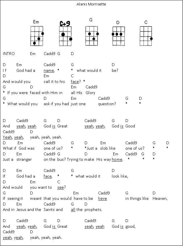 13 best Guitar Lessons images on Pinterest   Guitar classes, Guitars ...