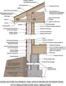 Mobile Home Wall Construction Bing Images Mobile Homes