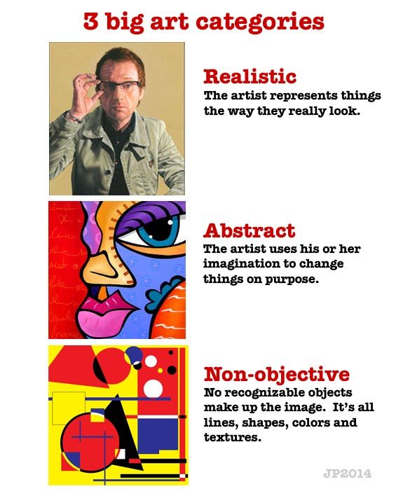 A poster I made to visually teach some art vocabulary - http://johnpost.us/