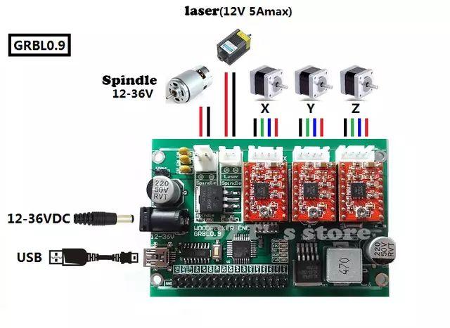 Cnc 1610 Grbl Control Diy Mini Maquina Cnc Area De Trabajo 16x10