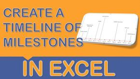 How to create a Project Milestone Chart In Excel  | Learn Microsoft Excel Tips + Free Excel Tutorials & Cheat Sheets |  The Most In-Depth Excel Video Courses Online at http://www.myexcelonline.com/138-20.html