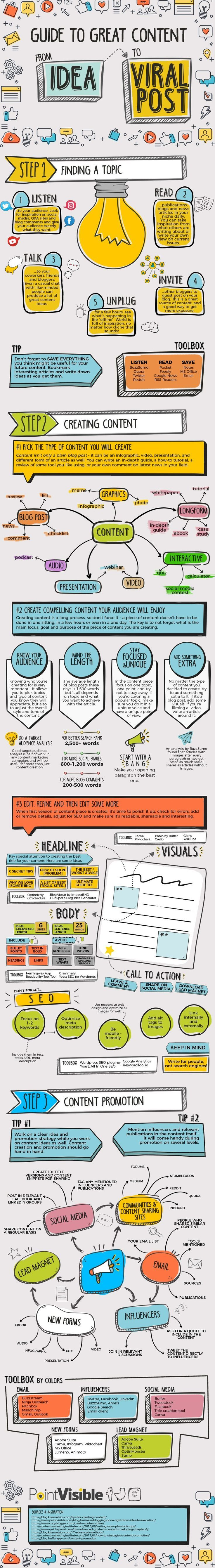 Advanced #Blogging Tips: 3 Steps to Create Viral Posts [#Infographic]