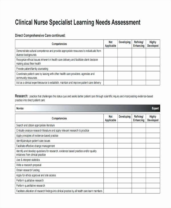 Nursing Assessment Documentation Template In 2020 Nursing