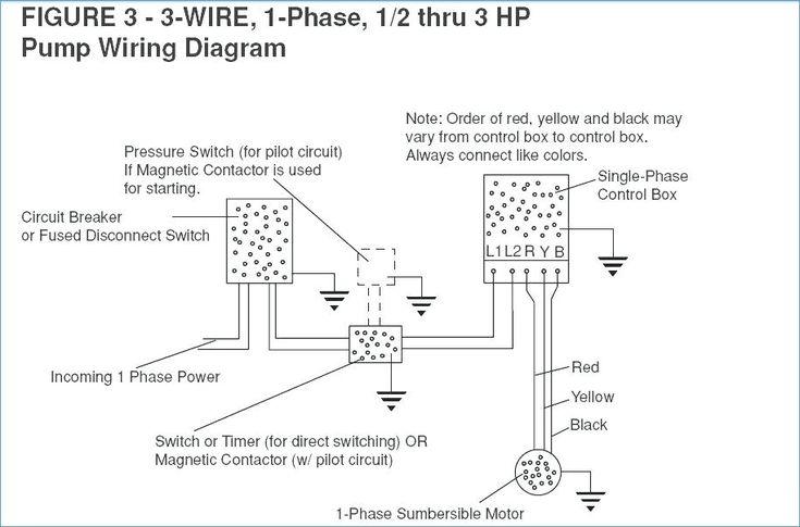 Diagram 3 Wire Submersible Pump Diagram Full Version Hd Quality Pump Diagram Diagramvedao Lesondinesdusundgau Fr