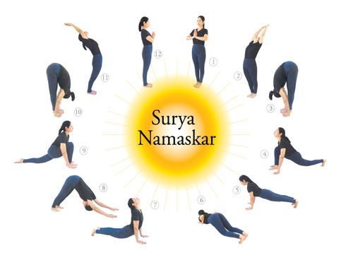 Napüdvözlet - Surya Namaskara