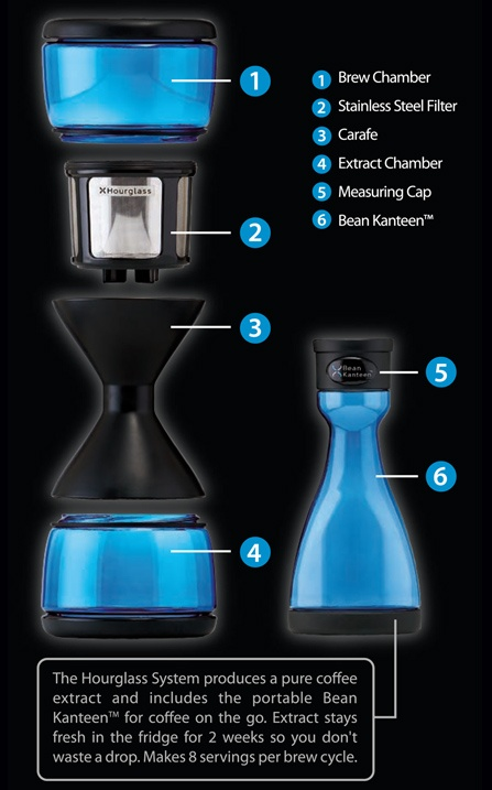 Hourglass Cold Brew Coffee Maker