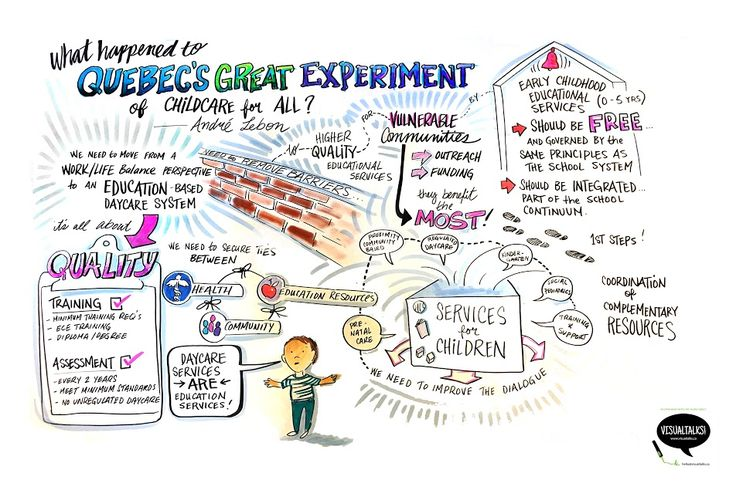 Keynote Presentation: What happened to Quebec's great experiment in child care for all?