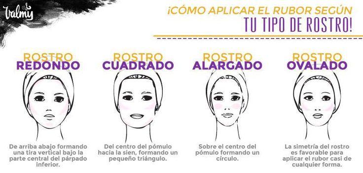 aplicar el rubor correctamente segun tu rostro