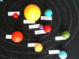 Mic atelier de creatie: Sistemul solar