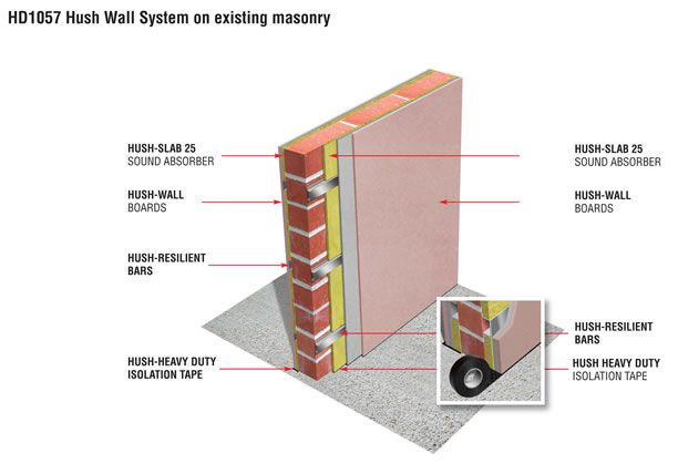 8 Best Wall Soundproof Systems Images On Pinterest