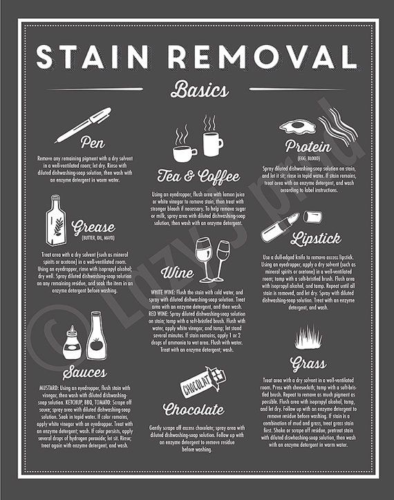 Stain Removal Basics print – Instant download, Laundry room decor, Icons, Laundry, Room, Stain Guide, Rules, Contemporary, Decor, minimalist