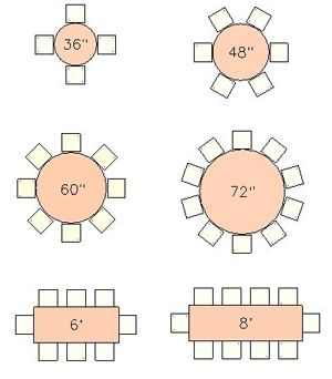 How many people can sit at each table? A good reference for any couple doing their seating arrangements!!