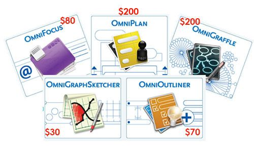 Enter to win the Omni Group Bundle Giveaway: $580 worth of stellar Mac apps! #stackup