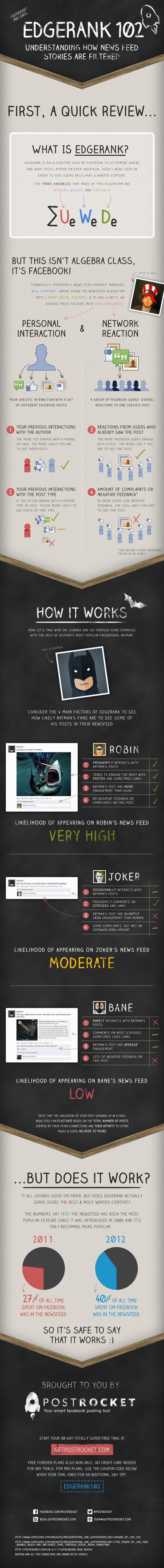 #Facebook #Edgerank