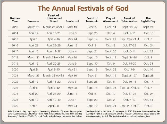Passover 2015 Calendar